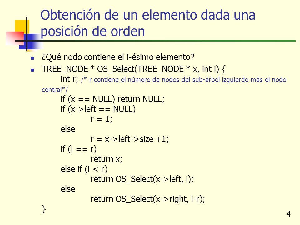4 Obtención de un elemento dada una posición de orden ¿Qué nodo contiene el i-ésimo elemento? TREE_NODE * OS_Select(TREE_NODE * x, int i) { int r; /*