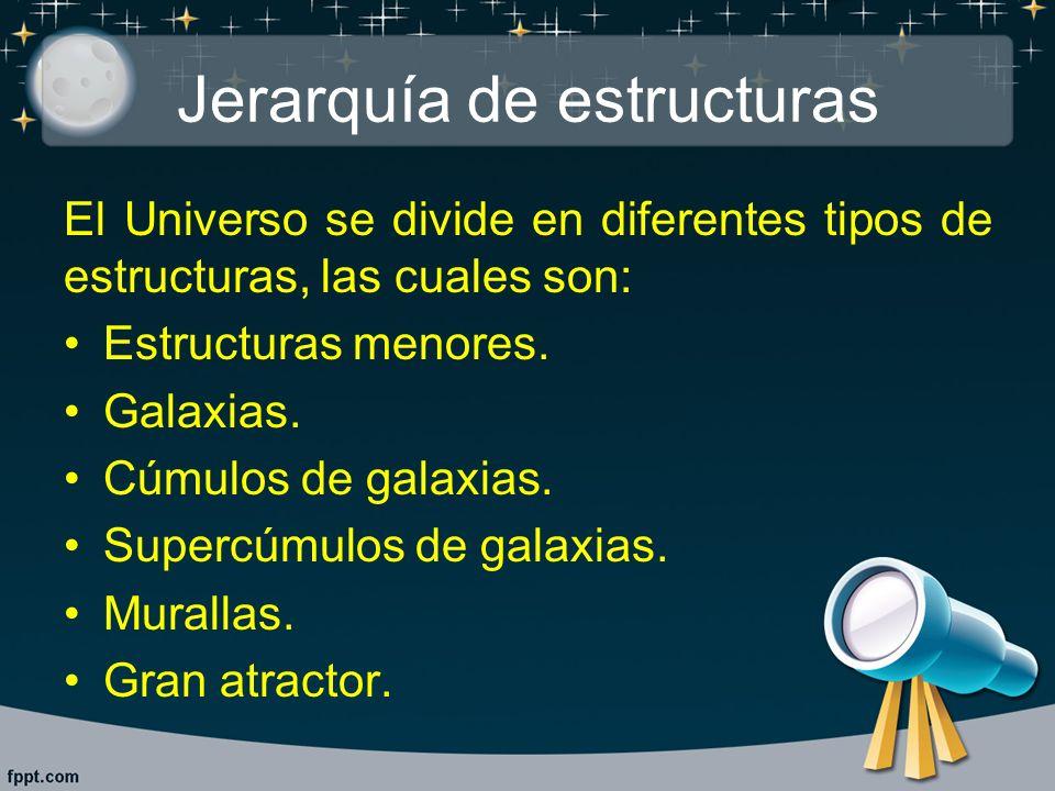 Jerarquía de estructuras El Universo se divide en diferentes tipos de estructuras, las cuales son: Estructuras menores. Galaxias. Cúmulos de galaxias.