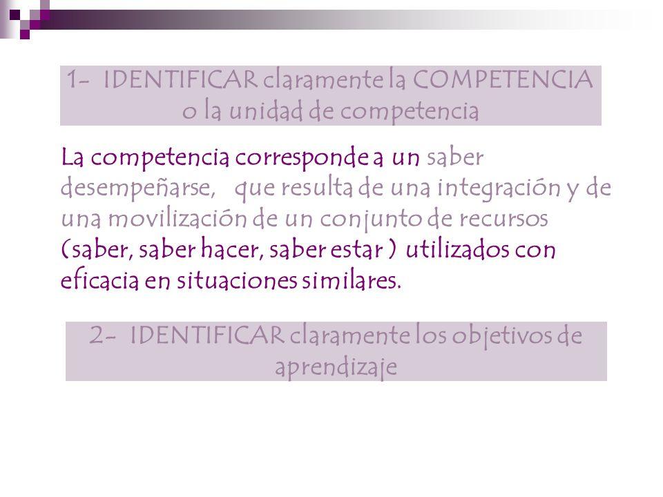 1- IDENTIFICAR claramente la COMPETENCIA o la unidad de competencia La competencia corresponde a un saber desempeñarse, que resulta de una integración y de una movilización de un conjunto de recursos (saber, saber hacer, saber estar ) utilizados con eficacia en situaciones similares.