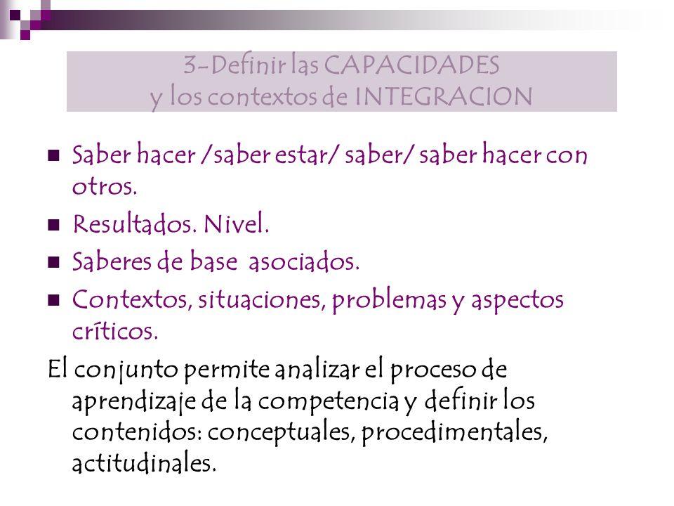 3-Definir las CAPACIDADES y los contextos de INTEGRACION Saber hacer /saber estar/ saber/ saber hacer con otros.