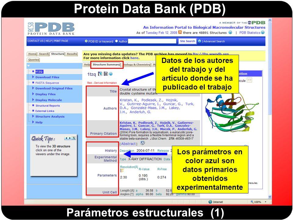 Protein Data Bank (PDB) Parámetros estructurales (1) Los parámetros en color azul son datos primarios obtenidos experimentalmente Datos de los autores del trabajo y del artículo donde se ha publicado el trabajo