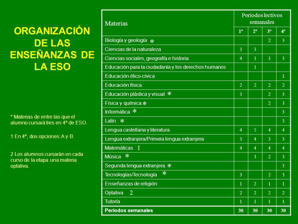 1º ESO Ciencias de la Naturaleza CC.