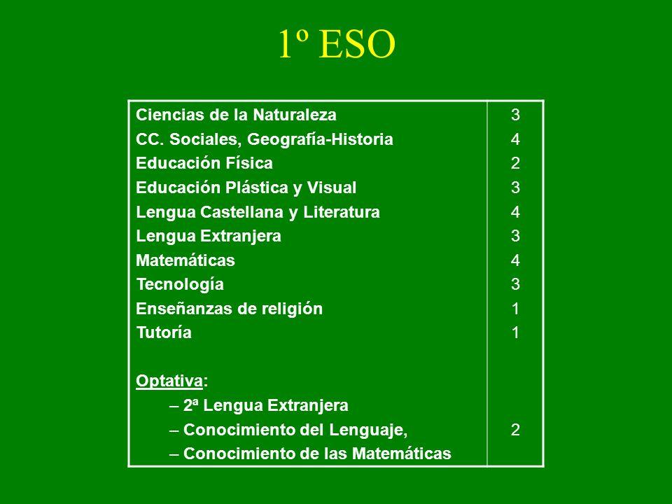 2º ESO Ciencias de la Naturaleza CC.