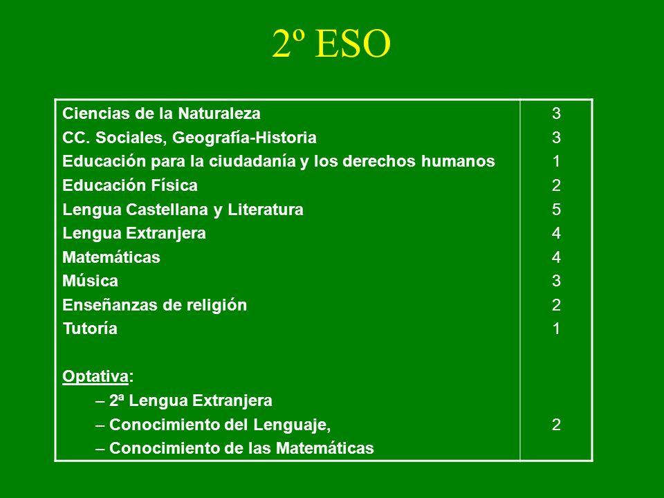 3º ESO Biología y Geología CC.