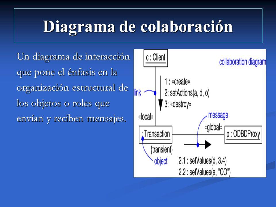 Diagrama de colaboración Un diagrama de interacción que pone el énfasis en la organización estructural de los objetos o roles que envían y reciben men