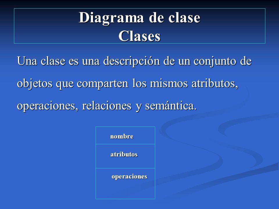 Diagrama de clase Clases Una clase es una descripción de un conjunto de objetos que comparten los mismos atributos, operaciones, relaciones y semántic