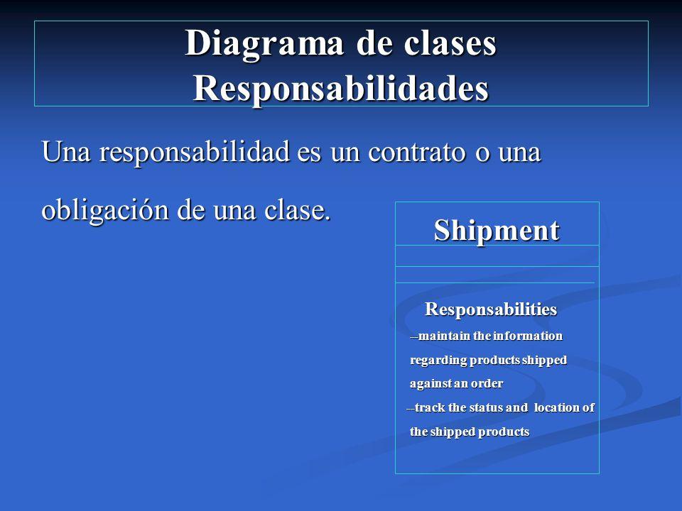 Diagrama de clases Responsabilidades Una responsabilidad es un contrato o una obligación de una clase. Shipment Shipment Responsabilities Responsabili