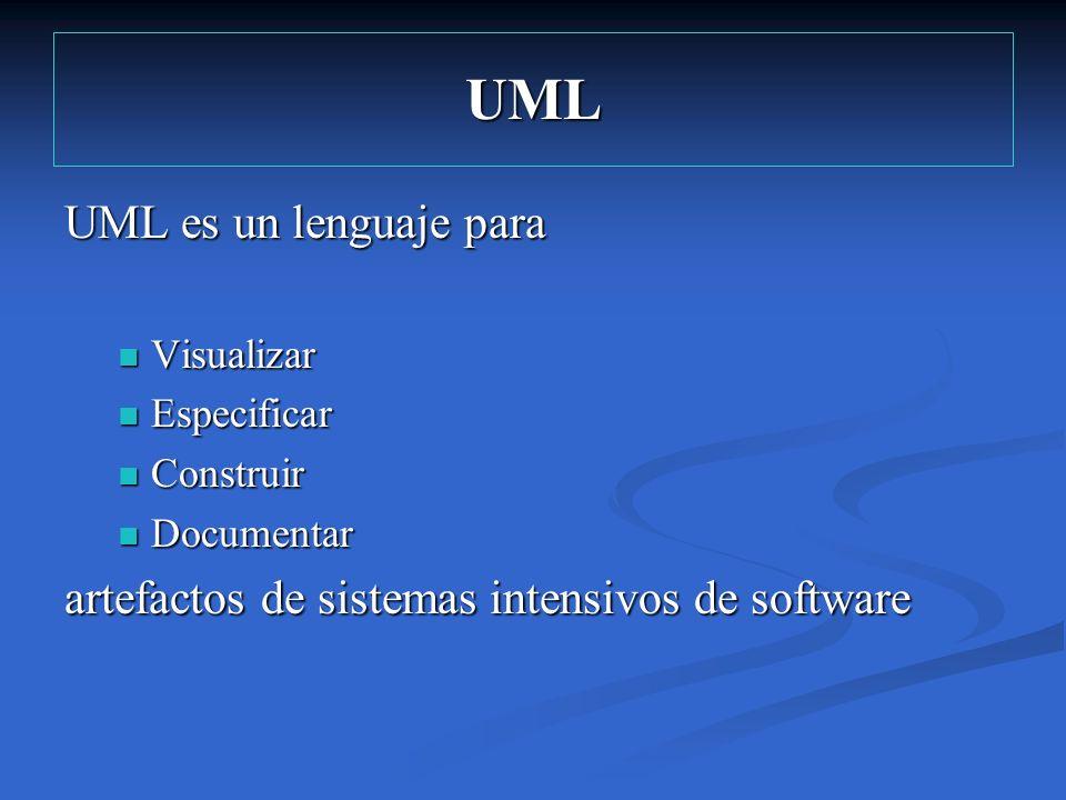 UML UML es un lenguaje para Visualizar Visualizar Especificar Especificar Construir Construir Documentar Documentar artefactos de sistemas intensivos
