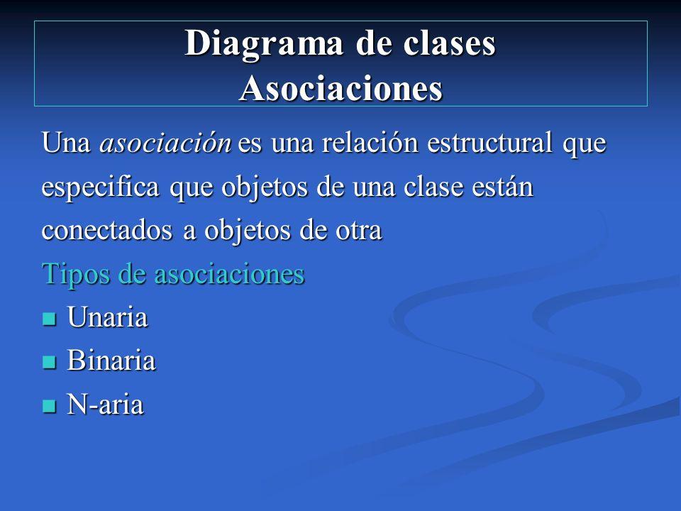 Diagrama de clases Asociaciones Una asociación es una relación estructural que especifica que objetos de una clase están conectados a objetos de otra