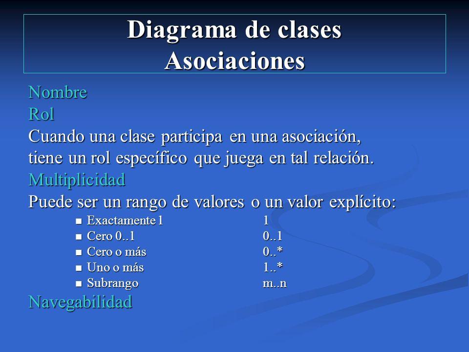 Diagrama de clases Asociaciones NombreRol Cuando una clase participa en una asociación, tiene un rol específico que juega en tal relación. Multiplicid
