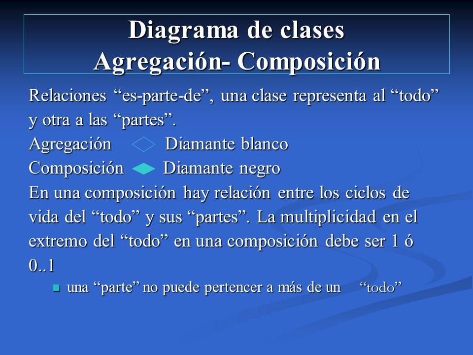 Diagrama de clases Agregación- Composición Relaciones es-parte-de, una clase representa al todo y otra a las partes. Agregación Diamante blanco Compos