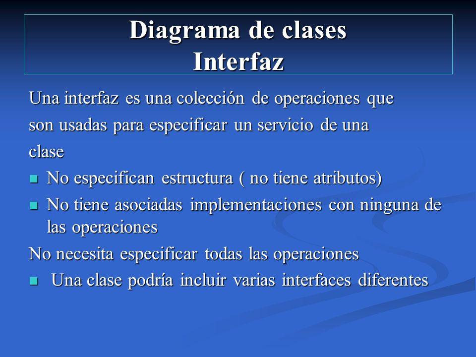 Diagrama de clases Interfaz Una interfaz es una colección de operaciones que son usadas para especificar un servicio de una clase No especifican estru