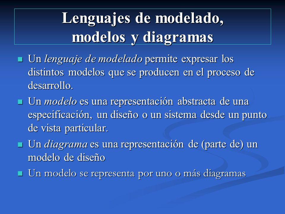 Lenguajes de modelado, modelos y diagramas Un lenguaje de modelado permite expresar los distintos modelos que se producen en el proceso de desarrollo.