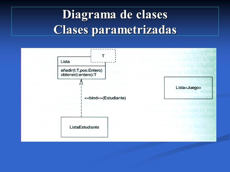 Diagrama de clases Clases parametrizadas