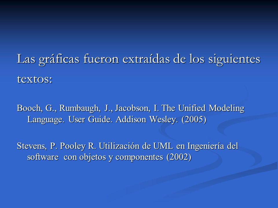 Las gráficas fueron extraídas de los siguientes textos: Booch, G., Rumbaugh, J., Jacobson, I. The Unified Modeling Language. User Guide. Addison Wesle