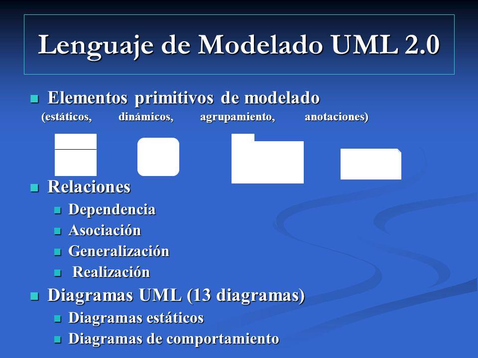 Lenguaje de Modelado UML 2.0 Elementos primitivos de modelado Elementos primitivos de modelado (estáticos, dinámicos, agrupamiento, anotaciones) (está