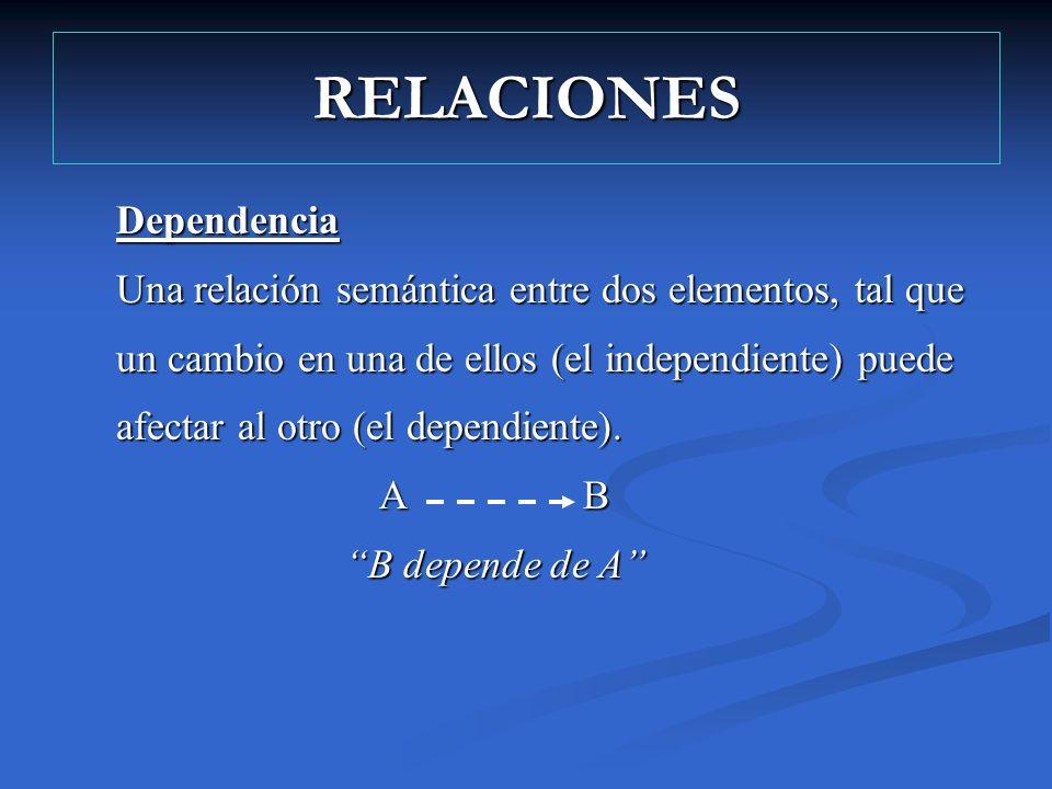 RELACIONES Dependencia Una relación semántica entre dos elementos, tal que un cambio en una de ellos (el independiente) puede afectar al otro (el depe