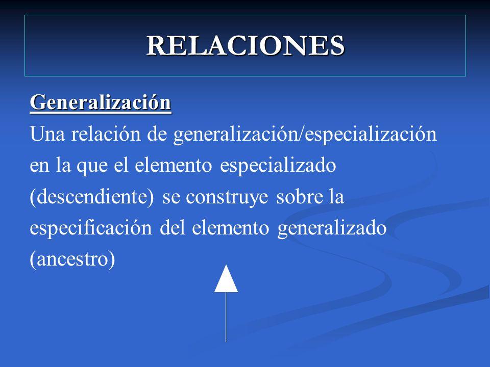 RELACIONES Generalización Una relación de generalización/especialización en la que el elemento especializado (descendiente) se construye sobre la espe