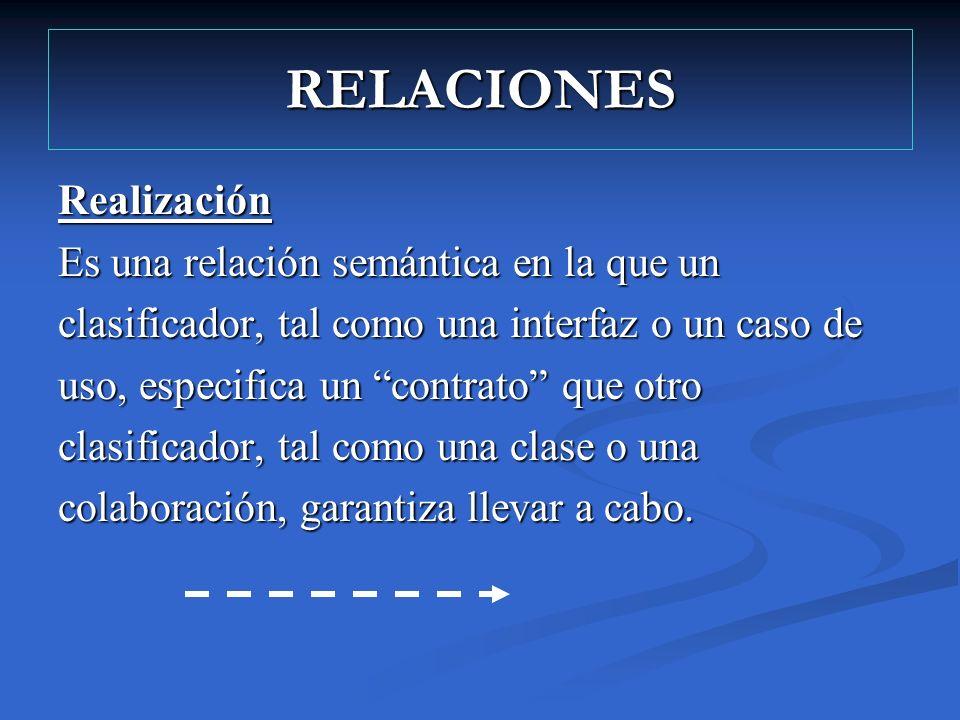 RELACIONES Realización Es una relación semántica en la que un clasificador, tal como una interfaz o un caso de uso, especifica un contrato que otro cl