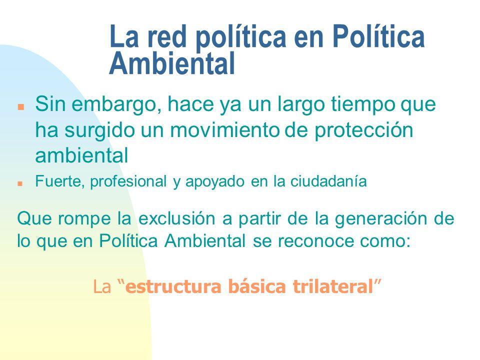 La red política en Política Ambiental n Sin embargo, hace ya un largo tiempo que ha surgido un movimiento de protección ambiental n Fuerte, profesiona