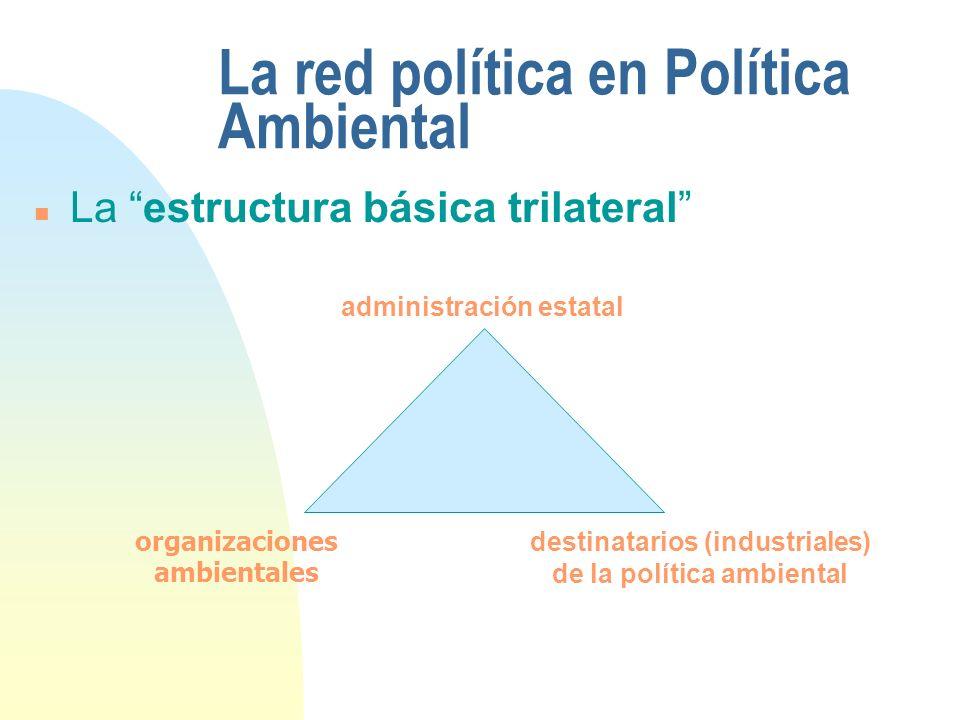 La red política en Política Ambiental n La estructura básica trilateral organizaciones ambientales destinatarios (industriales) de la política ambiental administración estatal