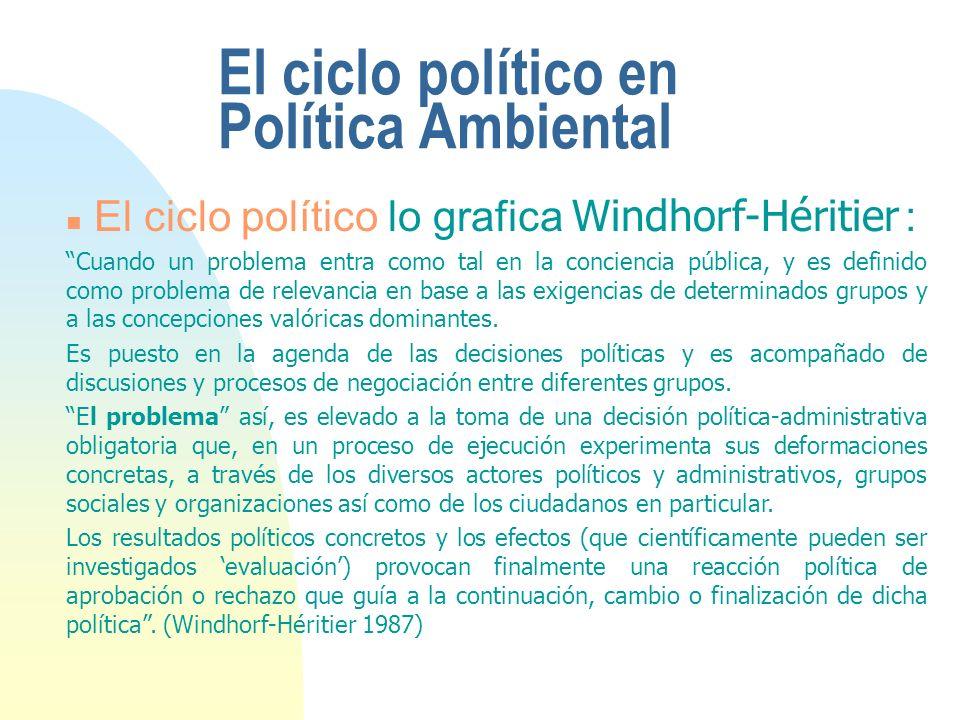 El ciclo político en Política Ambiental El ciclo político lo grafica Windhorf-Héritier : Cuando un problema entra como tal en la conciencia pública, y es definido como problema de relevancia en base a las exigencias de determinados grupos y a las concepciones valóricas dominantes.