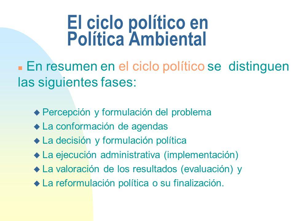 El ciclo político en Política Ambiental n En resumen en el ciclo político se distinguen las siguientes fases: u Percepción y formulación del problema