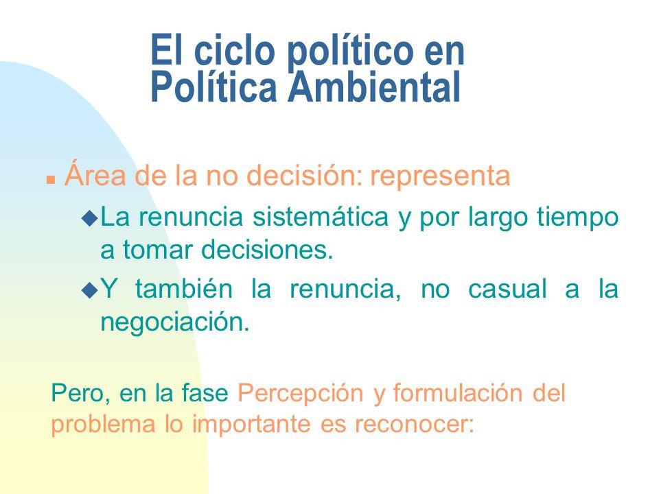 El ciclo político en Política Ambiental n Área de la no decisión: representa u La renuncia sistemática y por largo tiempo a tomar decisiones. u Y tamb