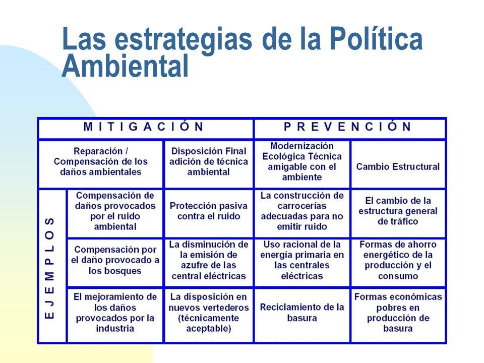 Las estrategias de la Política Ambiental