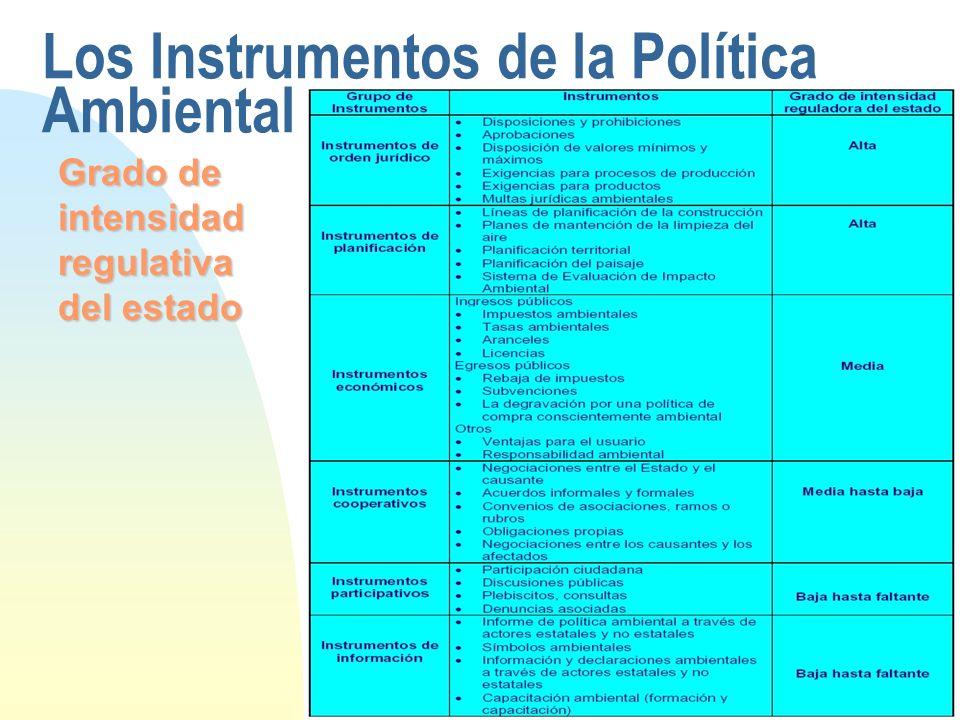 Los Instrumentos de la Política Ambiental Grado de intensidad regulativa del estado