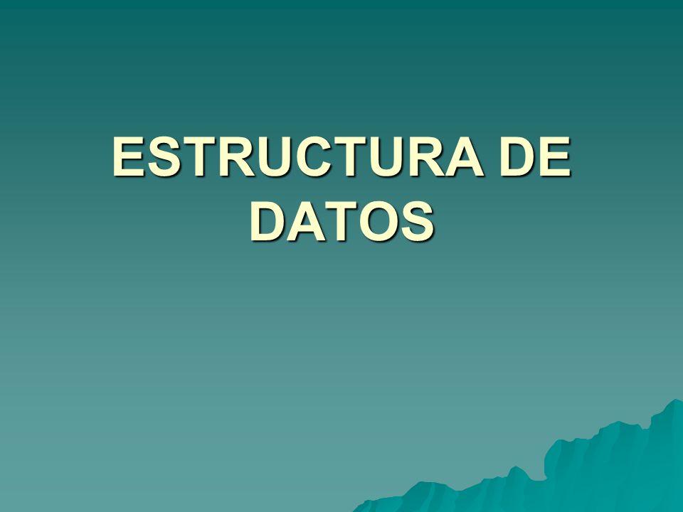 TIPOS DE DATOS Los datos se clasifican en TIPOS Los datos se clasifican en TIPOS Son los diferentes dominios existentes.