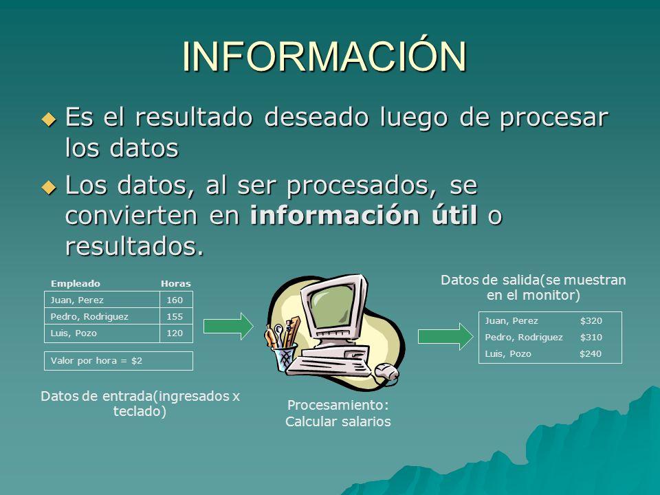 INFORMACIÓN Es el resultado deseado luego de procesar los datos Es el resultado deseado luego de procesar los datos Los datos, al ser procesados, se c