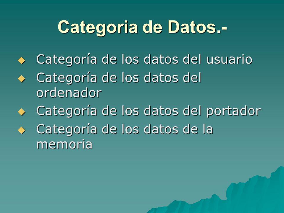 Categoria de Datos.- Categoría de los datos del usuario Categoría de los datos del usuario Categoría de los datos del ordenador Categoría de los datos
