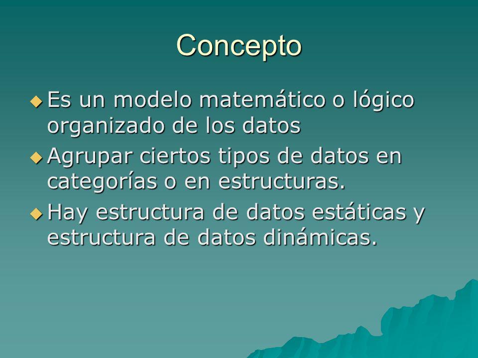 Concepto Es un modelo matemático o lógico organizado de los datos Es un modelo matemático o lógico organizado de los datos Agrupar ciertos tipos de da