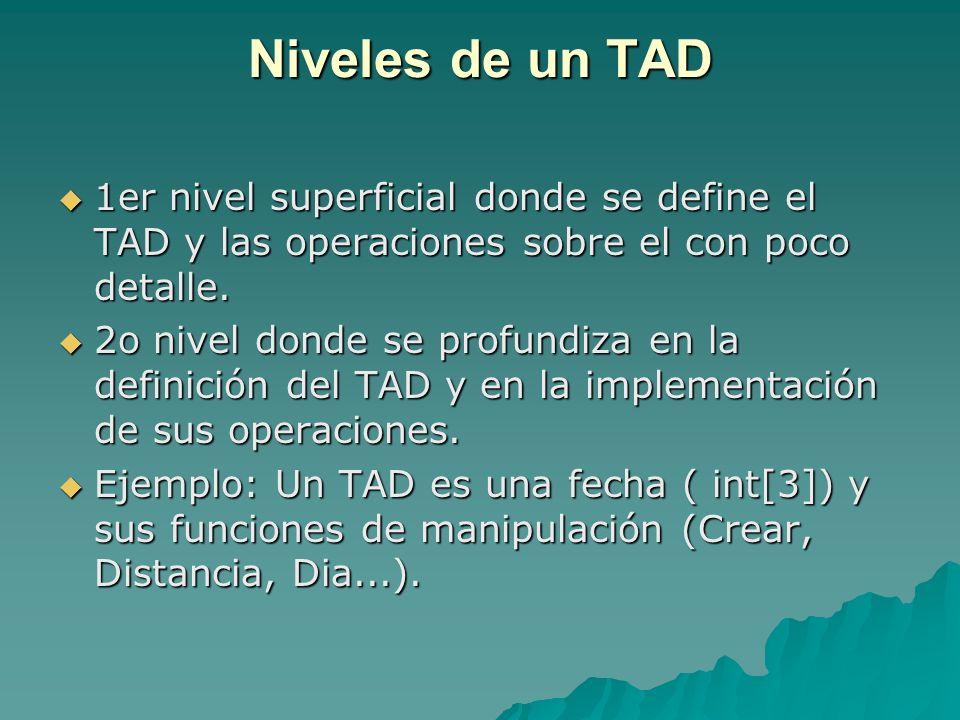Niveles de un TAD 1er nivel superficial donde se define el TAD y las operaciones sobre el con poco detalle. 1er nivel superficial donde se define el T