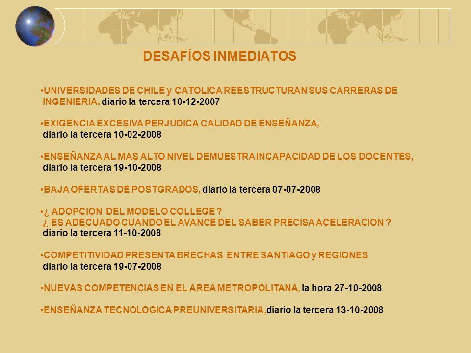 DESAFÍOS INMEDIATOS UNIVERSIDADES DE CHILE y CATOLICA REESTRUCTURAN SUS CARRERAS DE INGENIERIA, diario la tercera 10-12-2007 EXIGENCIA EXCESIVA PERJUDICA CALIDAD DE ENSEÑANZA, diario la tercera 10-02-2008 ENSEÑANZA AL MAS ALTO NIVEL DEMUESTRA INCAPACIDAD DE LOS DOCENTES, diario la tercera 19-10-2008 BAJA OFERTAS DE POSTGRADOS, diario la tercera 07-07-2008 ¿ ADOPCION DEL MODELO COLLEGE .