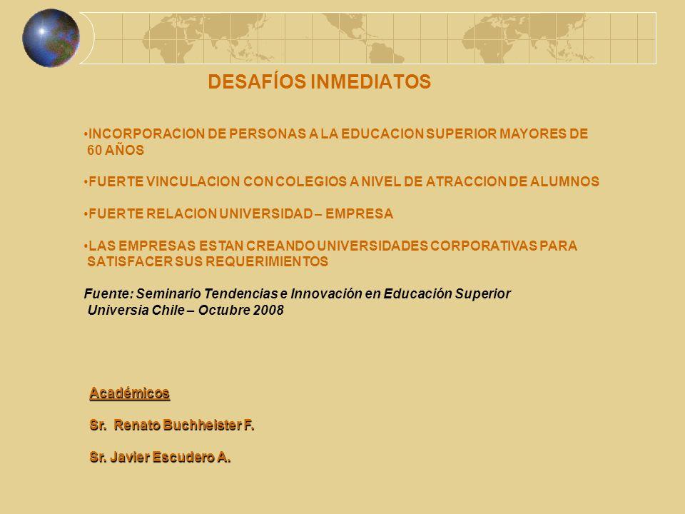 DESAFÍOS INMEDIATOS INCORPORACION DE PERSONAS A LA EDUCACION SUPERIOR MAYORES DE 60 AÑOS FUERTE VINCULACION CON COLEGIOS A NIVEL DE ATRACCION DE ALUMNOS FUERTE RELACION UNIVERSIDAD – EMPRESA LAS EMPRESAS ESTAN CREANDO UNIVERSIDADES CORPORATIVAS PARA SATISFACER SUS REQUERIMIENTOS Fuente: Seminario Tendencias e Innovación en Educación Superior Universia Chile – Octubre 2008 Académicos Sr.