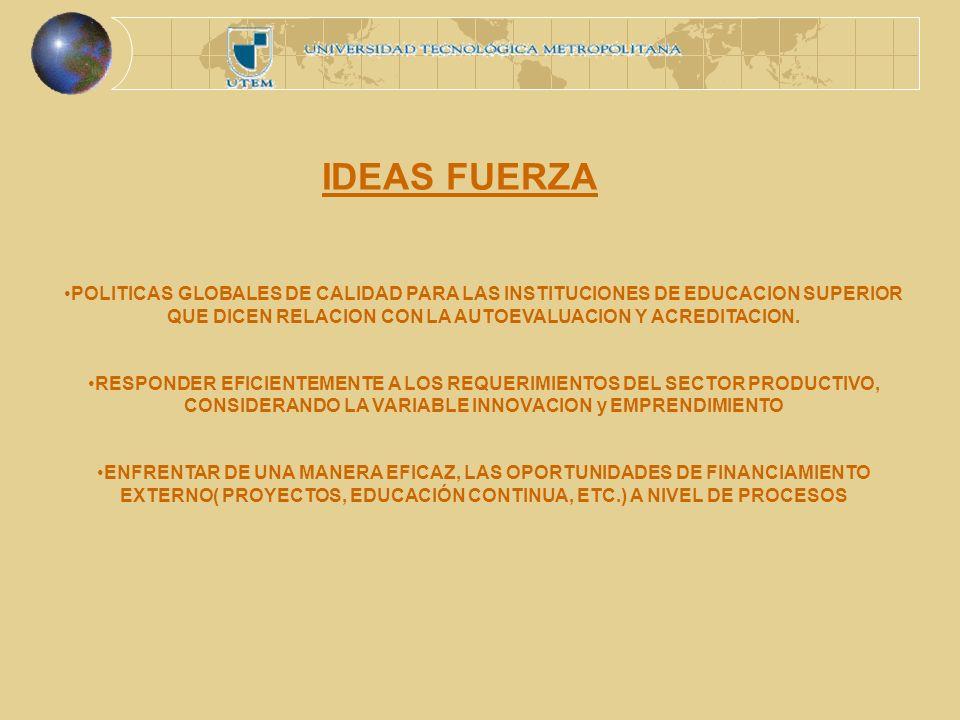 POLITICAS GLOBALES DE CALIDAD PARA LAS INSTITUCIONES DE EDUCACION SUPERIOR QUE DICEN RELACION CON LA AUTOEVALUACION Y ACREDITACION.