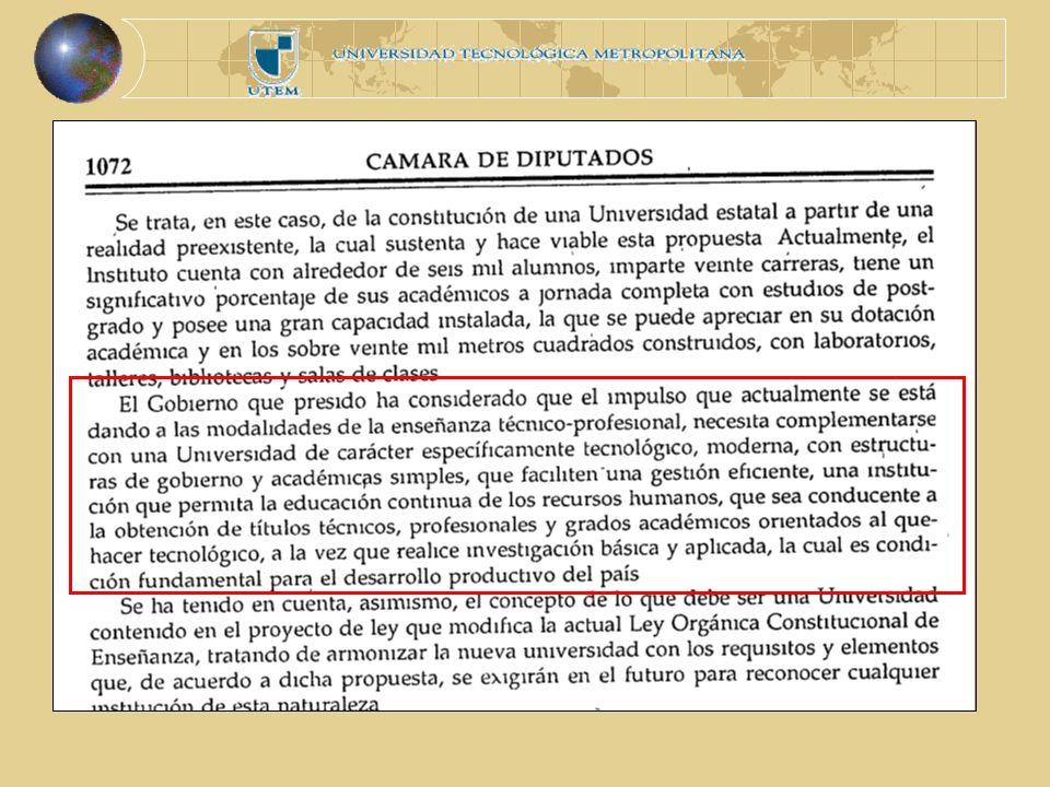 INSTITUCIONES DE EDUCACION SUPERIOR