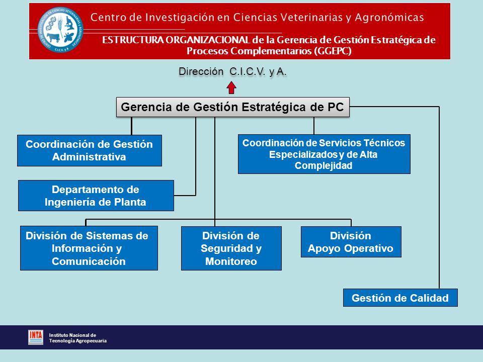 Gerencia de Gestión Estratégica de PC Coordinación de Gestión Administrativa División Programación y Gestión de Contrataciones, Servicios y Patrimonio División Programación y Gestión Financiera Departamento de Gestión Contable y Presupuestaria Instituto Nacional de Tecnología Agropecuaria ESTRUCTURA ORGANIZACIONAL de la Gerencia de Gestión Estratégica de Procesos Complementarios (GGEPC)