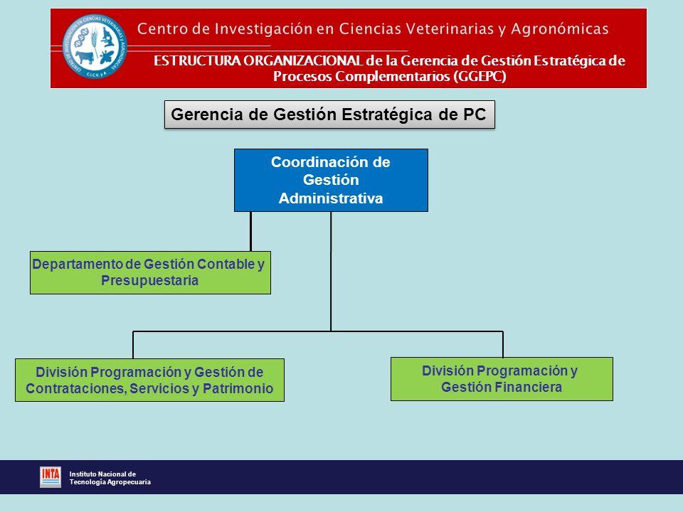 Gerencia de Gestión Estratégica de PC Coordinación de Gestión Administrativa División Programación y Gestión de Contrataciones, Servicios y Patrimonio