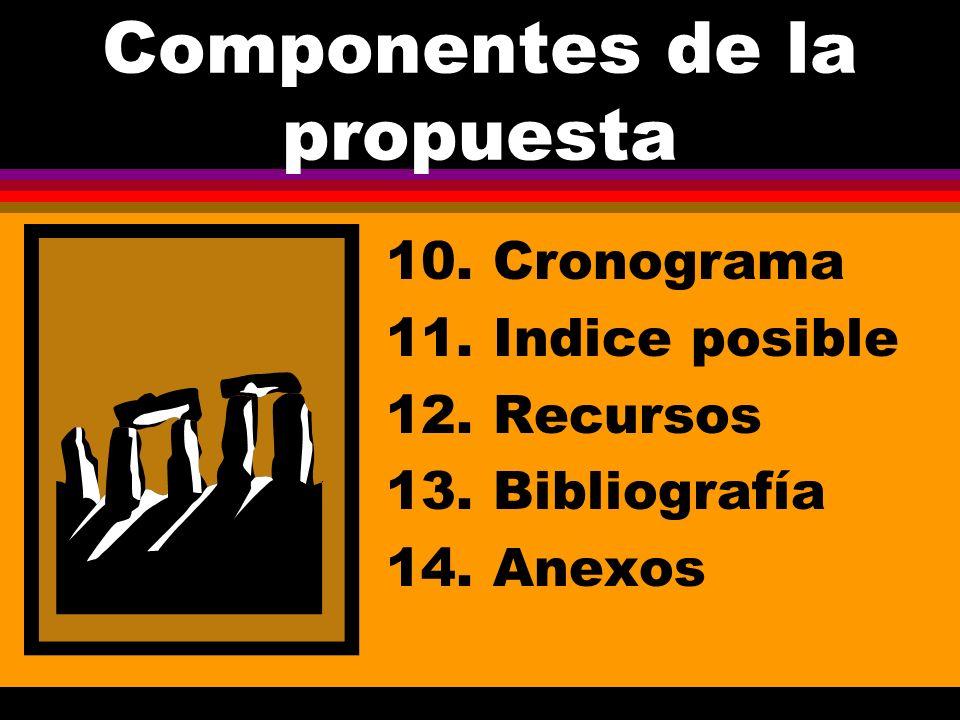 Componentes de la propuesta 10.Cronograma 11. Indice posible 12.