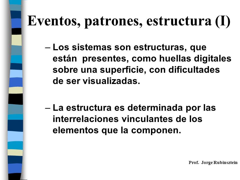 Eventos, patrones, estructura (I) –Los sistemas son estructuras, que están presentes, como huellas digitales sobre una superficie, con dificultades de ser visualizadas.