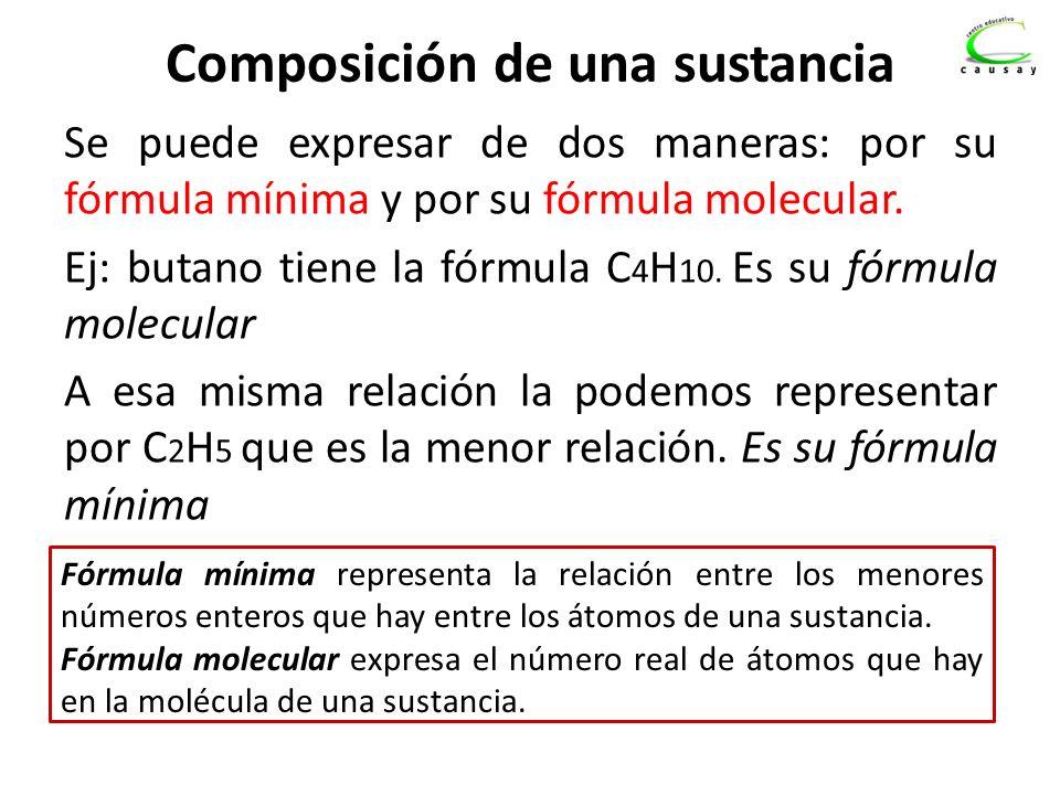 Composición de una sustancia Se puede expresar de dos maneras: por su fórmula mínima y por su fórmula molecular. Ej: butano tiene la fórmula C 4 H 10.