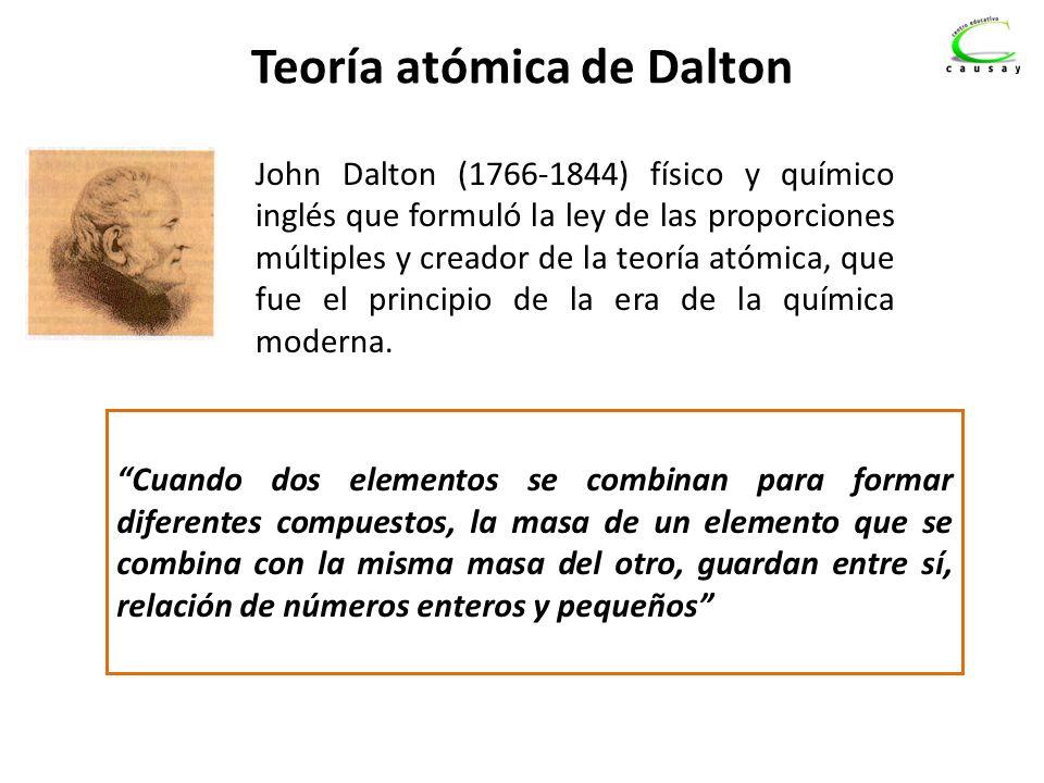 Teoría atómica de Dalton John Dalton (1766-1844) físico y químico inglés que formuló la ley de las proporciones múltiples y creador de la teoría atómi