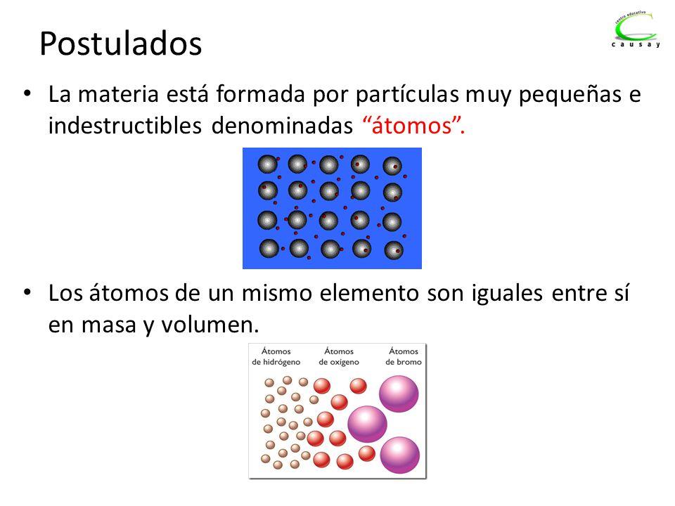 Postulados La materia está formada por partículas muy pequeñas e indestructibles denominadas átomos. Los átomos de un mismo elemento son iguales entre
