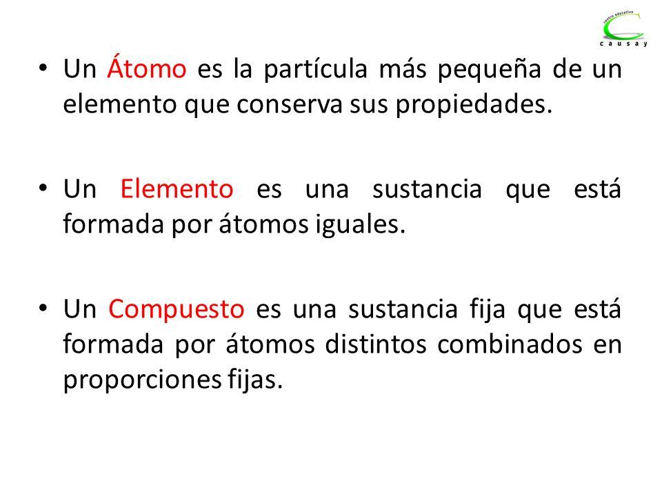 Un Átomo es la partícula más pequeña de un elemento que conserva sus propiedades. Un Elemento es una sustancia que está formada por átomos iguales. Un