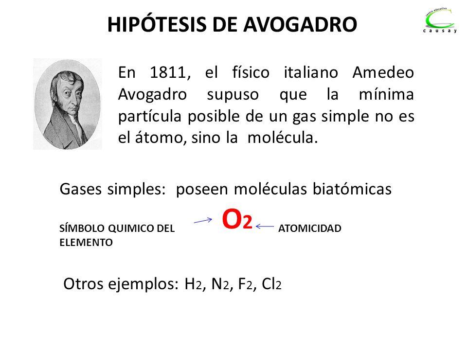 HIPÓTESIS DE AVOGADRO En 1811, el físico italiano Amedeo Avogadro supuso que la mínima partícula posible de un gas simple no es el átomo, sino la molé