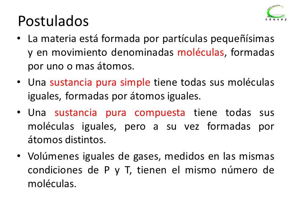 ÁTOMOS: Es la menor porción de materia capaz de combinarse.