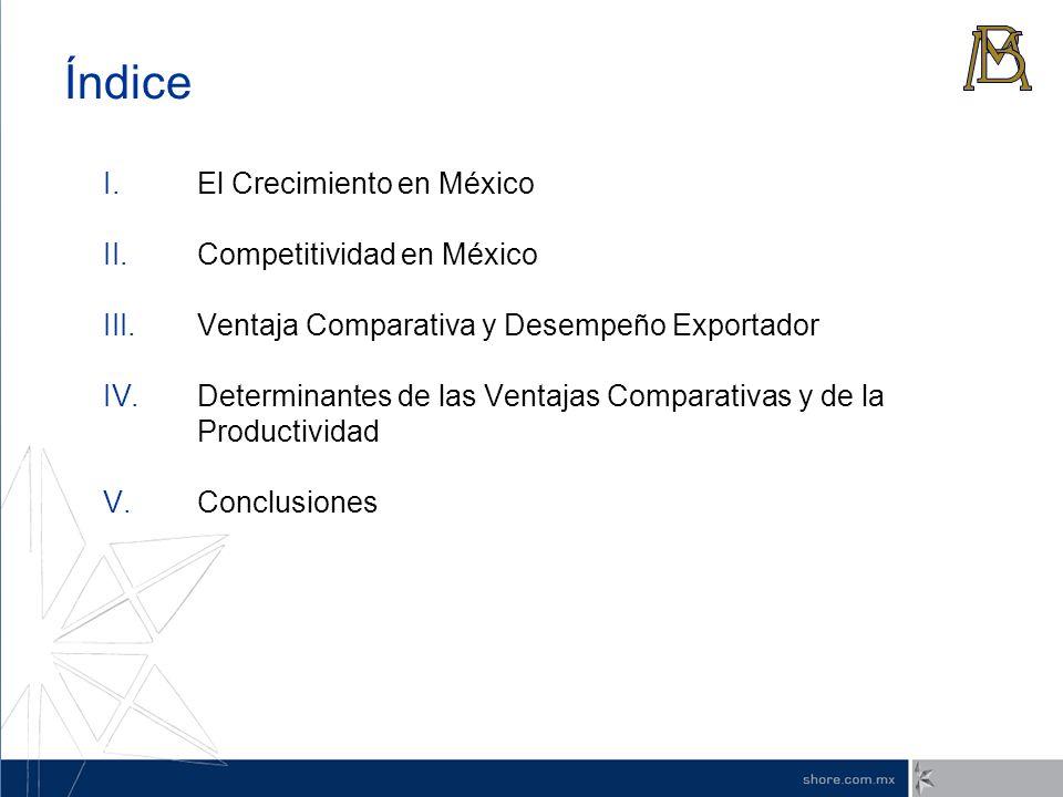 Índice I.El Crecimiento en México II.Competitividad en México III.Ventaja Comparativa y Desempeño Exportador IV.Determinantes de las Ventajas Comparat